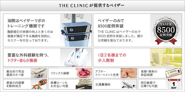 THE CLINICが提供するベイザー